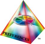 Pyramid of Workplace Behavior - Preferences